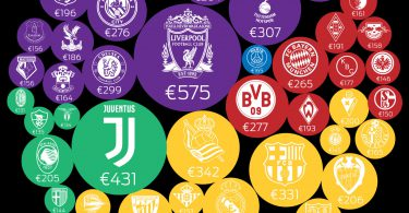 Most-expensive-football-teams-in-europe-by-ticket_average