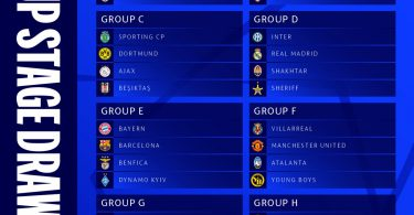 Champions League group stage draw 2021/22